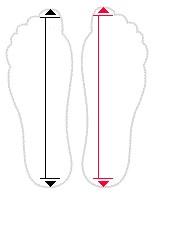 Определение размера ноги